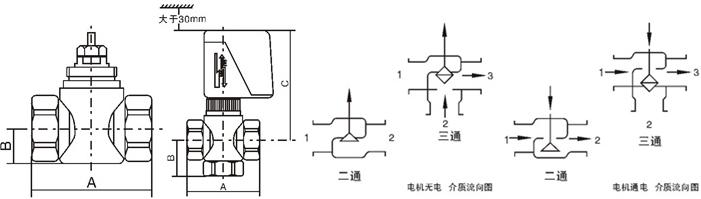 详细产品有:电动两通阀,电动二通阀,电动三通阀,电动混流阀,电动二通